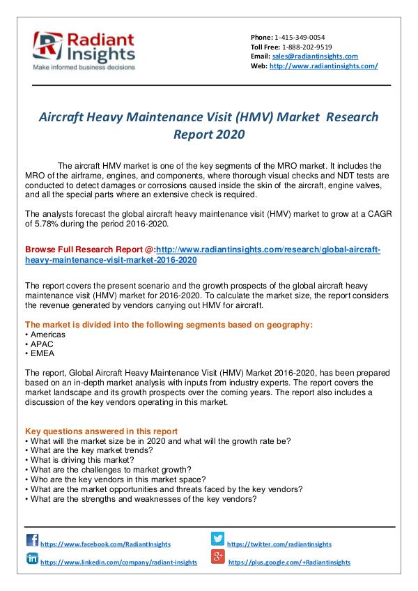 Research Analysis Reports Aircraft Heavy Maintenance Visit (HMV) Market
