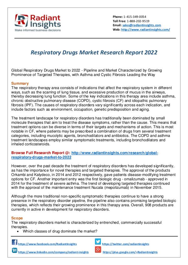 Research Analysis Reports Respiratory Drugs Market