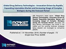 Analysis on Vendor Landscape and Competition in Drug Delivery Market