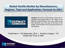 Market Drivers, Trends and Forecasts of Global Vanilla market