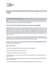 Biorefinery Products Market Trends To 2021