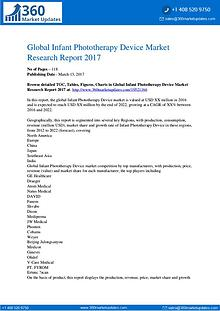 Global Infant Phototherapy Device Market Analysis and Prediction