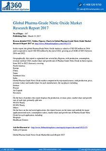 Global Pharma-Grade Nitric Oxide Market Analysis and Prediction