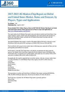Global & US 4G Modem Chip Market 2022