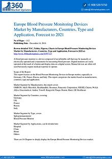 May Market Research reports
