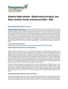 Adaptive Optics Market Size, Share, Trends and Forecasts To 2024