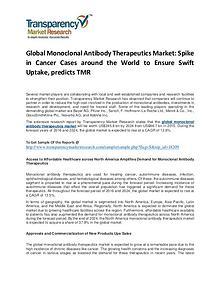 Monoclonal Antibody Therapeutics Market Price, Demand and Growth