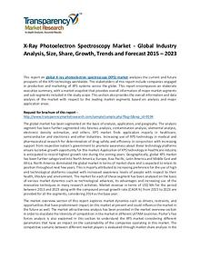 X-Ray Photoelectron Spectroscopy Market Growth, Trends and Forecast