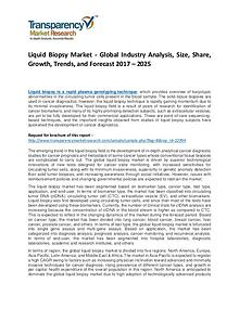 Liquid Biopsy Market Growth, Trend, Price, Demand and Forecast
