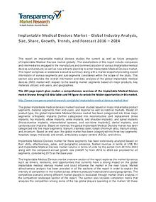 Implantable Medical Devices Market Trends, Growth, Price and Forecast
