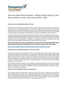 Ultra-low Alpha Metals Market Trends, Growth, Price and Forecasts