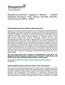 Biopharmaceutical Logistics Market Size, Share and Forecast