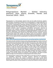 Polypropylene Market Research Report and Forecast up to 2023