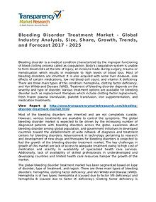 Bleeding Disorder Treatment Market Research Report and Forecast