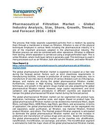Pharmaceutical Filtration Market Research Report and Forecast