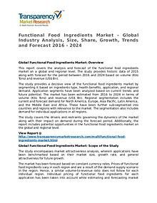 Functional Food Ingredients Market Research Report and Forecast