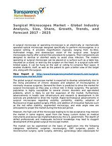 Surgical Microscopes Market Research Report and Forecast up to 2025