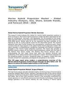 Marine Hybrid Propulsion Market Research Report and Forecast