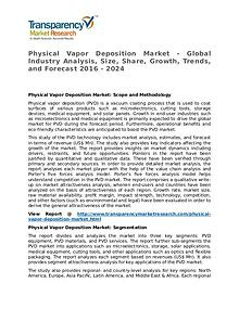 Physical Vapor Deposition Market Research Report and Forecast