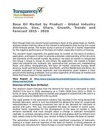 Base Oil Market Research Report and Forecast up to 2024