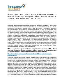 Blood Gas and Electrolyte Analyzer Market Research Report