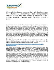 Natural Gas Compressors Market Research Report and Forecast
