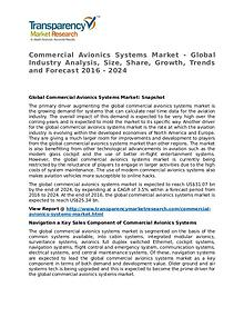 Commercial Avionics Systems Market Research Report and Forecast