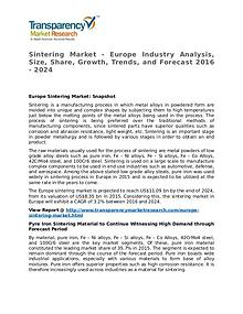 Sintering Market Research Report and Forecast up to 2024