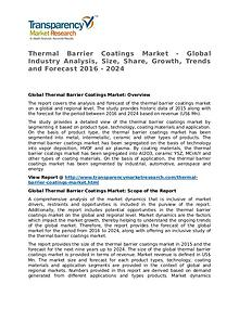 Thermal Barrier Coatings Market Research Report and Forecast