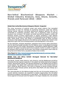 Non-lethal Biochemical Weapons Market Research Report and Forecast