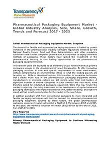 Pharmaceutical Packaging Equipment Market Research Report and Forecas