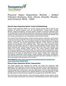 Physical Vapor Deposition Market 2016 Share,Trend and Forecast
