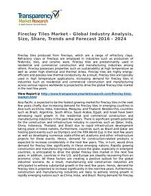 Fireclay Tiles Market 2016 Share, Trend, Segmentation and Forecast