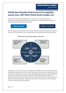 Self Healing Materials Market Analysis, Future Trends & Forecast 2017