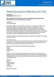 Polyisobutylene (PIB) Market