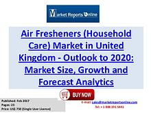 Air Fresheners Market Research Report and Trends Forecasts 2020