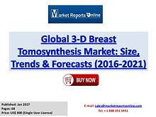 3d Breast Tomosynthesis Market Global Analysis 2017