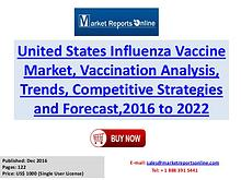 Influenza Vaccine Market to Reach US$ 2.5 Billion by 2022