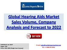 Hearing Aids Industry Growth Analysis and Forecasts To 2022