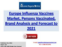 Influenza Vaccines Market Research Report and Trends Forecasts - 2021