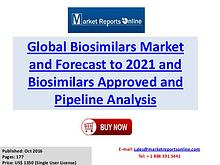 Biosimilars Industry Global Market Trends, Share, Size and 2021
