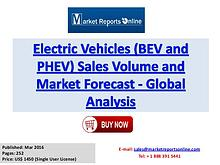 Electric Vehicles Sales Volume Market Global Analysis