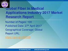 Global Laser Fiber In Medical Applications Market Research Report