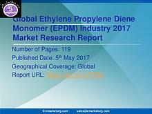 Global Ethylene Propylene Diene Monomer (EPDM) Market Research Report