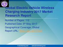 Global Electric Vehicle Wireless Charging Market Research Report 2017
