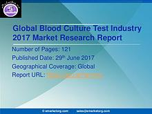 Blood Culture Test Market Research Report 2017-2022