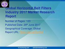 Horizontal Belt Filters Market Research Report 2017-2022