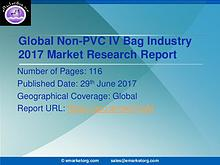 Global Non-PVC IV Bag Market Research Report 2017-2022