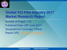 Global VCI Film Market Research Report 2017-2022