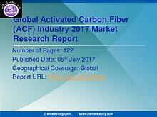 Activated Carbon Fiber (ACF) Market Research Report 2017